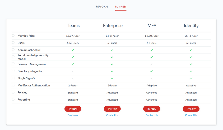 LastPass Business Plan Features