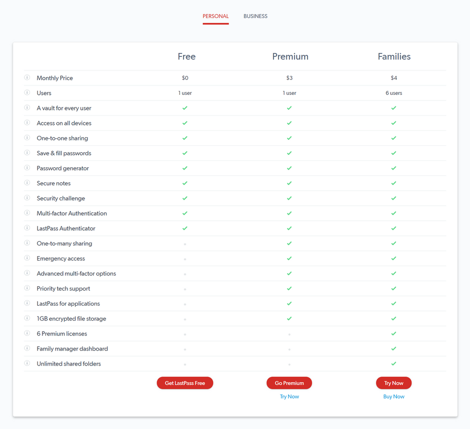 LastPass Personal Plan Features