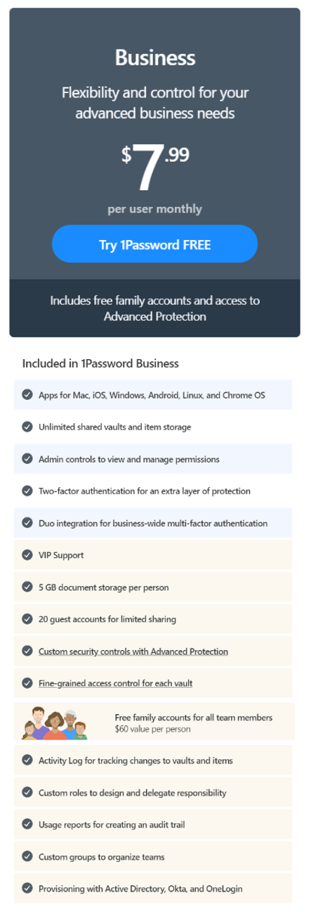 1Password Business Pricing Plan