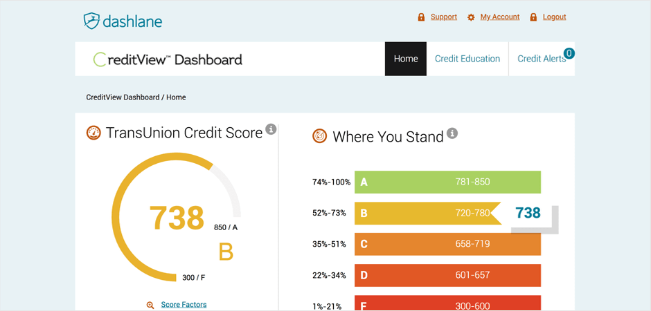 Dashlane CreditView Dashboard