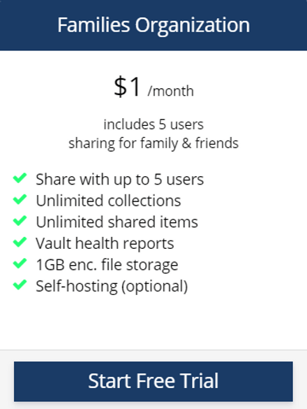 Bitwarden Family Pricing Plan