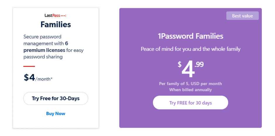 LastPass vs 1Password Family Pricing Plans